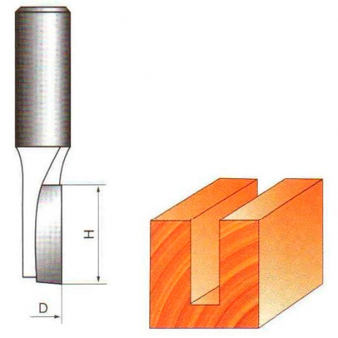 products/Фреза Globus 1001 D3 пазовая прямая
